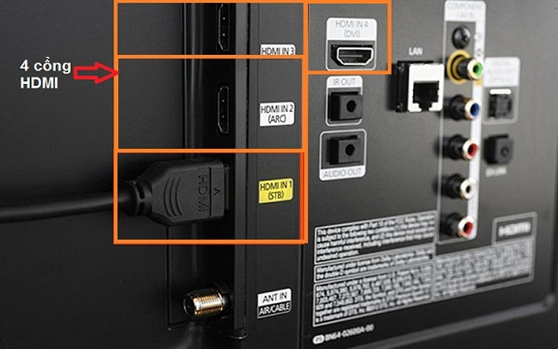 Cổng HDMI ( High-Definition Multimedia Interface)