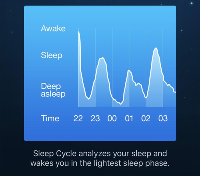 Sleep Cycle sẽ đánh thức bạn khi đang ở giai đoạn ngủ nông