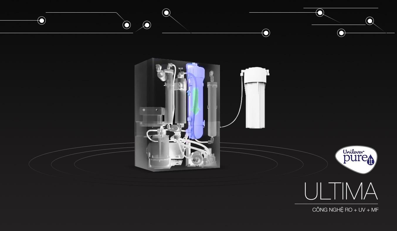 Máy lọc nước Unilever Pureit Ro Ultima có công nghệ lọc nước sạch đến từ Mỹ