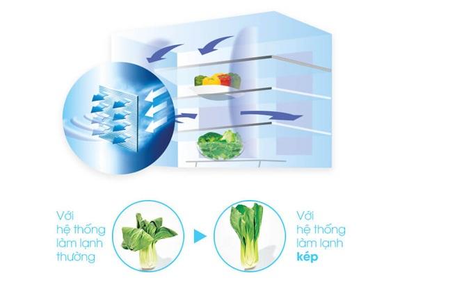 Tủ lạnh Sharp 626 lít SJ-FX631V-SL có hệ thống làm lạnh kép