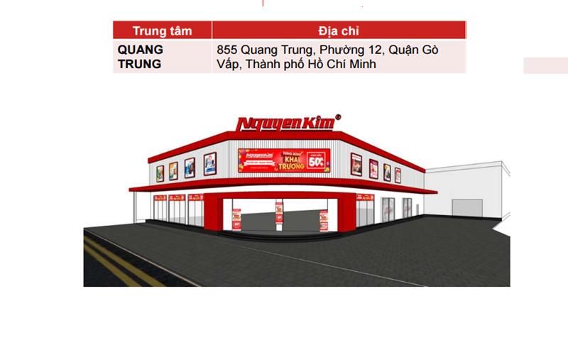 Mô hình Trung tâm Nguyễn Kim Quang Trung