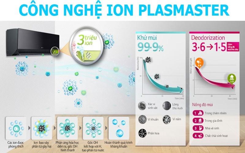 Công nghệ kháng khuẩn tiên tiến cho không khí trong lành