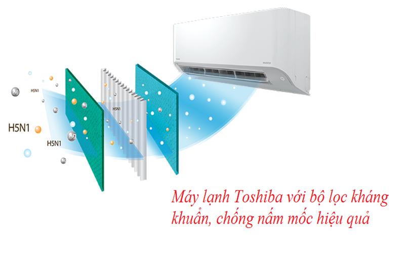 Bộ lọc kháng khuẩn giúp không khí trong lành hơn