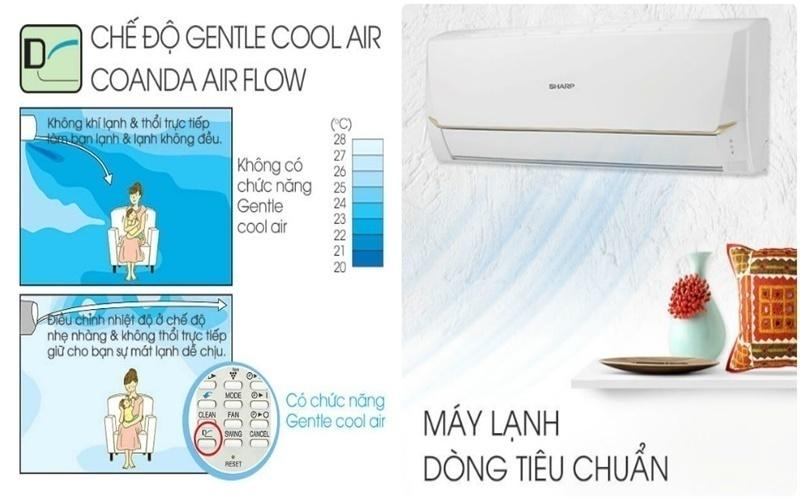 Máy lạnh sở hữu công nghệ hiện đại