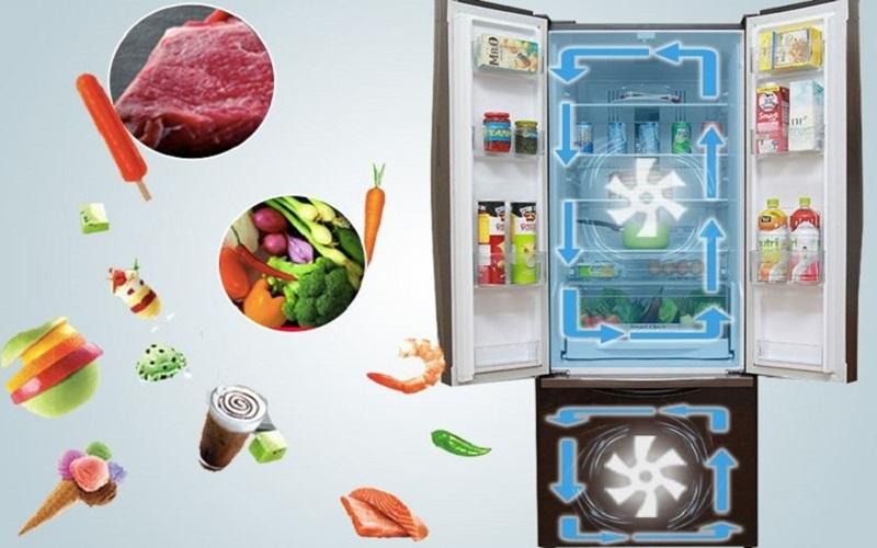 Hệ thống làm lạnh kép nổi danh của Hitachi