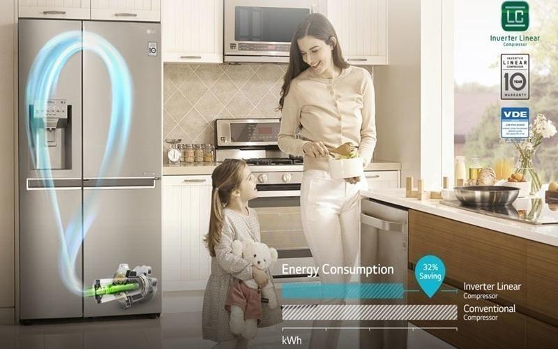 Tủ lạnh LG Inverter nâng cao tầm cuộc sống