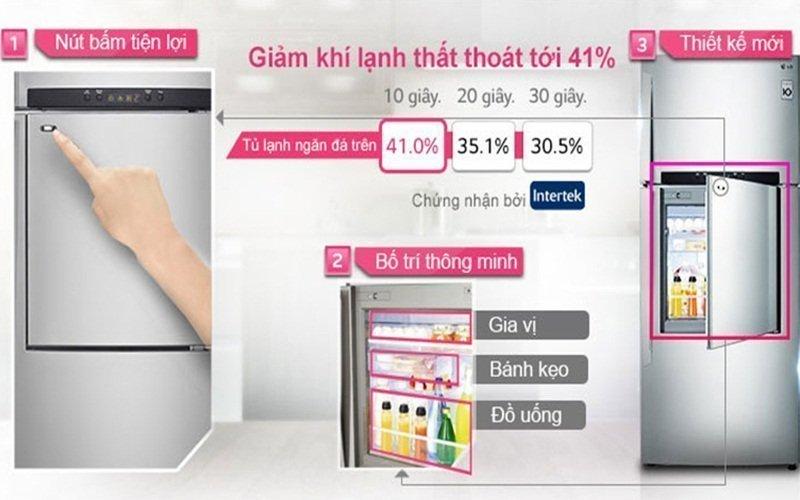 Tủ lạnh LG Inverter GR-L702SD là dòng tủ lạnh Door-in-Door