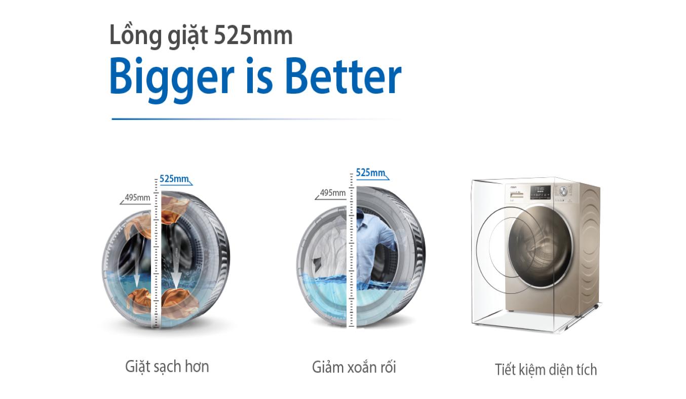 Máy giặt AQUA Inverter 9 Kg AQD-DD900F.N