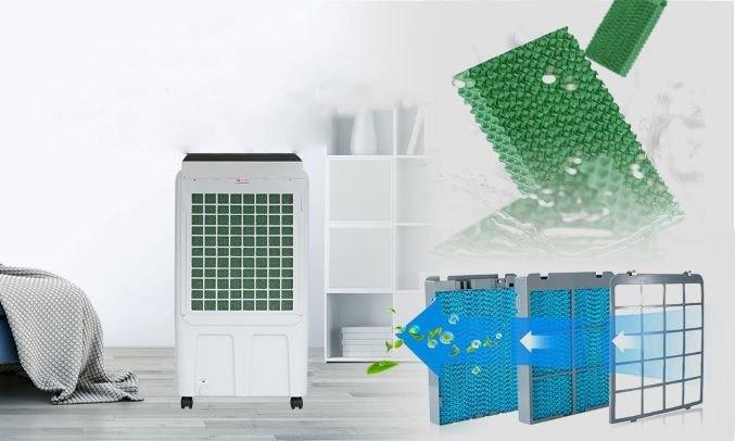 Quạt điều hòa Sunhouse SHD7727 Lọc sạch không khí