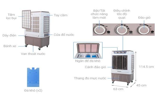 Quạt điều hòa Kangaroo KG50F38 Hệ thống điều khiển cơ