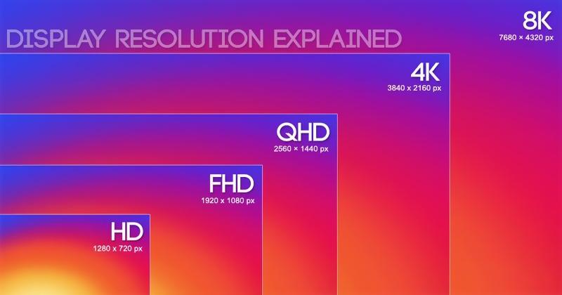 Độ phân giải màn hình HD, FHD, 4K có ý nghĩa như thế nào?