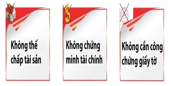 thủ tục mua trả góp tại Nguyễn Kim đơn giản