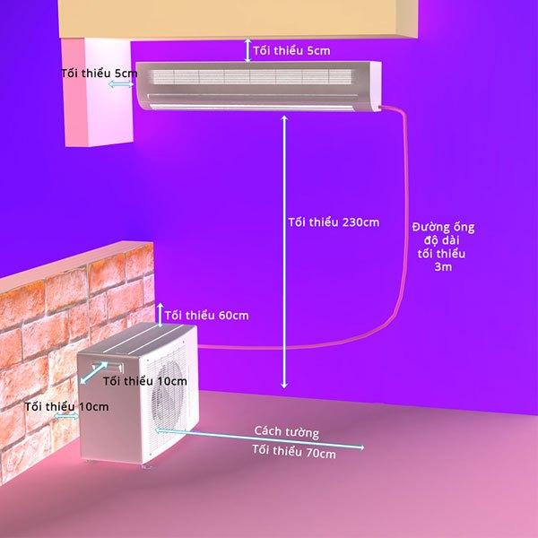 Dàn lạnh và dàn nóng của máy lạnh cần có khoảng cách hợp lý