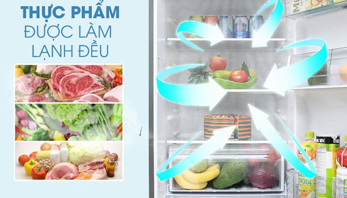 Tủ lạnh Inverter với công nghệ làm lạnh Panorama sẽ giúp bạn bảo quản thực phẩm tối ưu