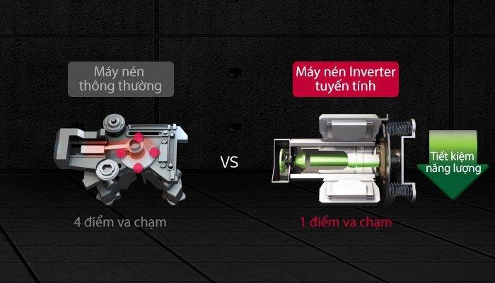 Tủ lạnh LG với Inverter Linear Compressor chỉ còn 1 điểm ma sát thay vì 4 điểm như thông thường