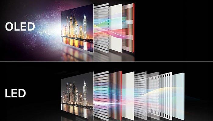 Tivi OLED dùng tấm nền có các diode hữu cơ phát quang