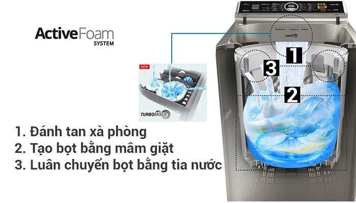 StainMaster trên máy giặt Panasonic mang lại những công dụng tuyệt vời
