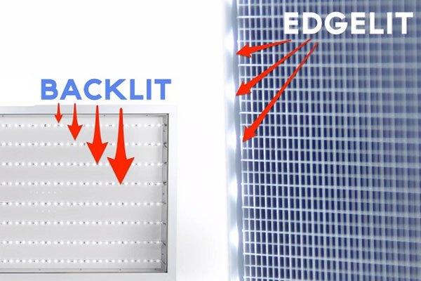 Hệ thống đèn nền được bố trí khác nhau trên tivi LED nền trực tiếp và LED viền