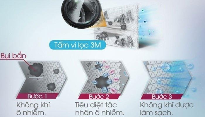 Loại bỏ các tác nhân gây dị ứng với tấm vi lọc 3M của máy lạnh LG