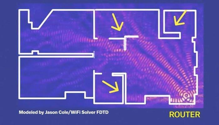 Nếu đặt thiết bị mạng phát sóng WiFi ở góc tường, sóng WiFi sẽ gặp hàng tá chướng ngại vật khi di chuyển đến thiết bị của bạn