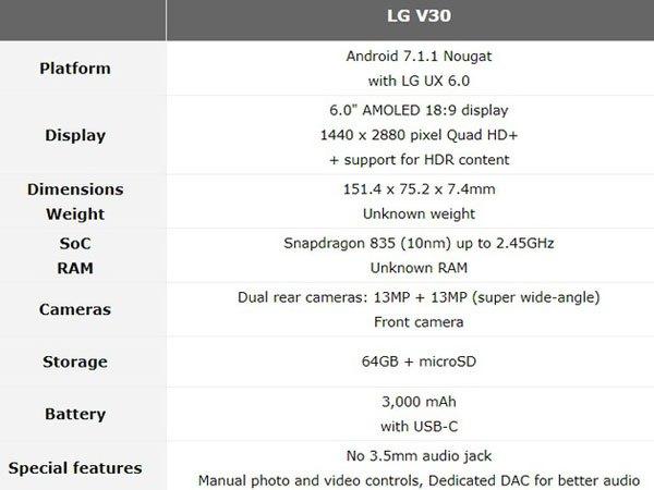 Thông số cụ thể của chiếc điện thoại  LG V30
