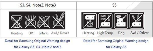 Không chỉ Galaxy S8 biểu tượng này đã xuất hiện trên nhiều dòng điện thoại Samsung