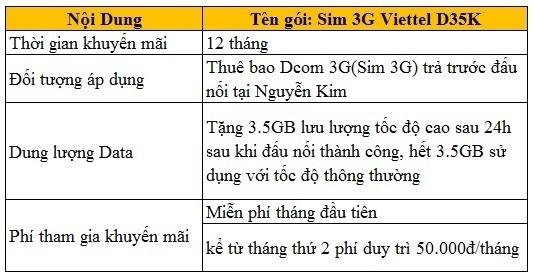 Gói cước Sim 3G Viettel