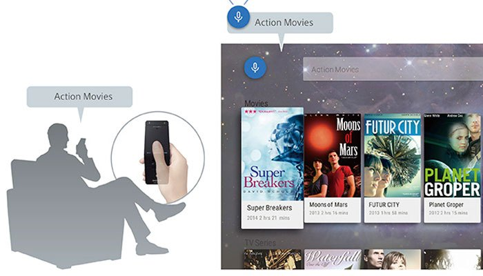 Tìm kiếm mọi thứ trên tivi dễ dàng hơn với Voice Search