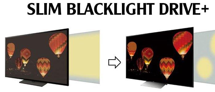 Slim Blacklight Drive+ giúp tivi Sony 4K HDR 2017 điều khiển sáng tối chuẩn xác, thông minh