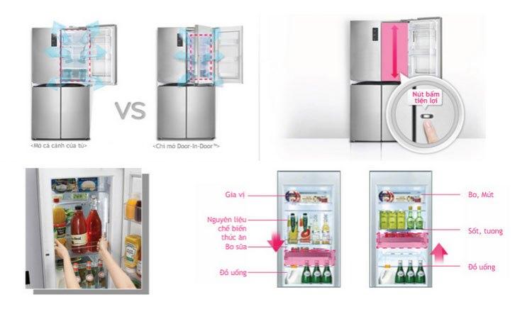 Tủ lạnh LG GR-R24FGK dòng tủ lạnh cửa trong cửa cao cấp