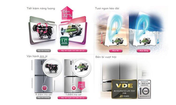 Tủ lạnh LG GR-R24FGK tiết kiệm điện hiệu quả