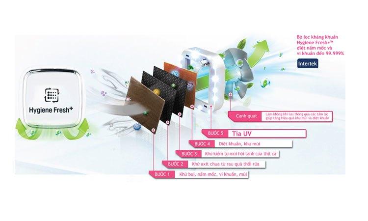 Tủ lạnh LG GR-R24FGK diệt khuẩn, khử mùi tối ưu