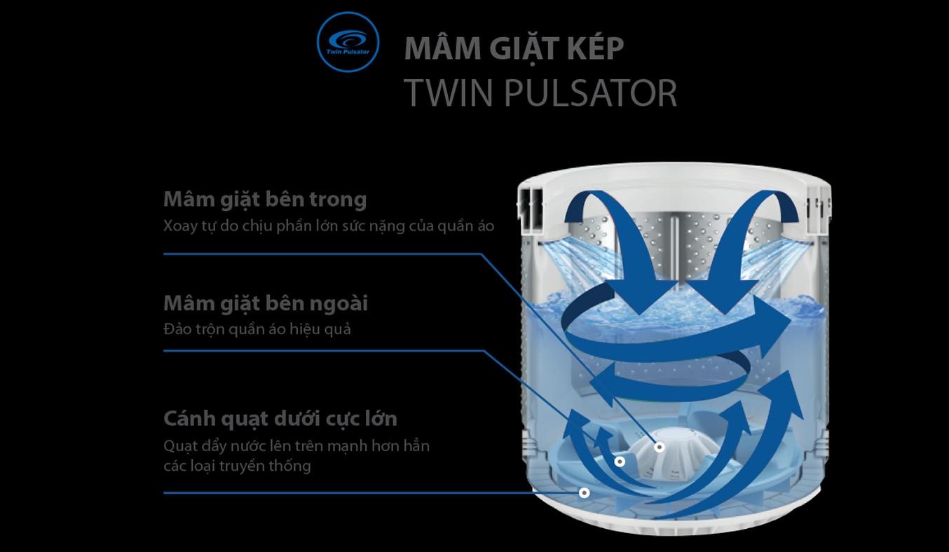 Máy giặt Aqua 12 kg AQW-FR120CT (W) mâm giặt kép Twin Pulsator
