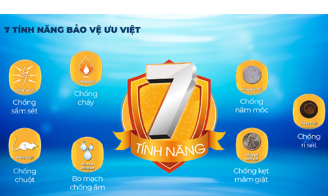 Máy giặt Sharp 7.8 kg ES-W78GV-G - 7 tính năng bảo vệ ưu Việt