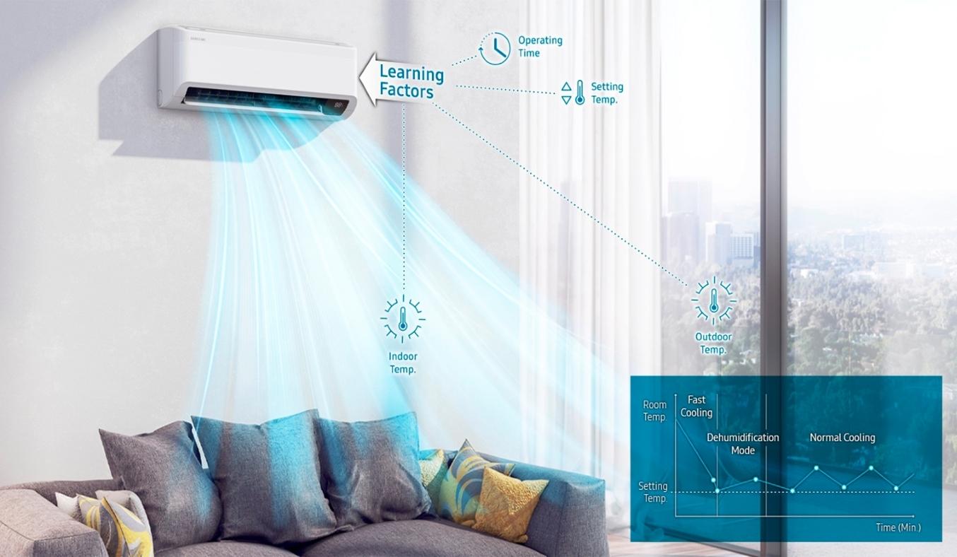 Máy lạnh Samsung Inverter 1 HP AR10TYHYCWKNSV - Thiết kế sang trọng