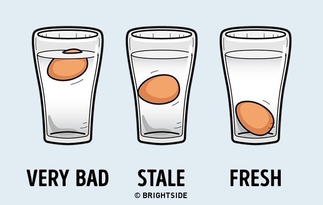 Chọn thực phẩm phù hợp tốt cho sức khỏe