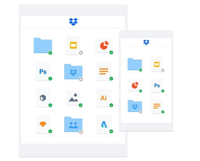 Tính năng chính của Dropbox là cho phép người dùng lưu trữ, chỉnh sửa và chia sẻ các loại dữ liệu