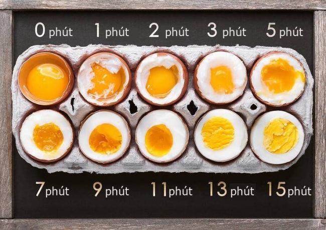 Cách luộc trứng lòng đào 5 - 10 phút