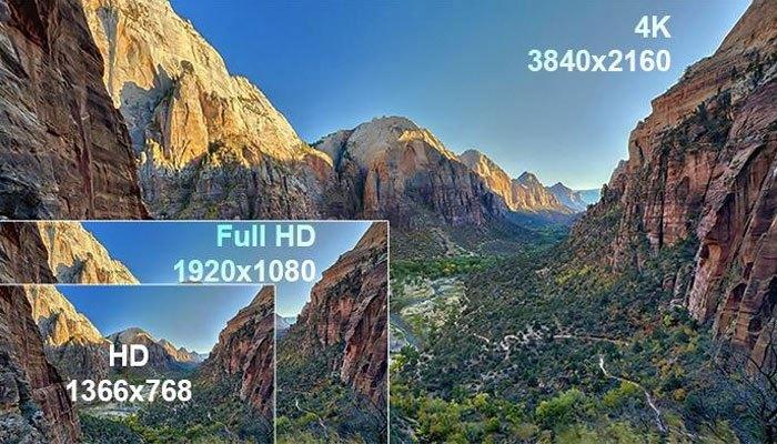 Bạn cần chọn độ phân giải phù hợp với kích thước tivi
