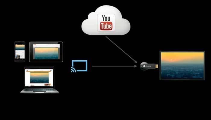 Google Cast giúp kết nối điện thoại với tivi Sony