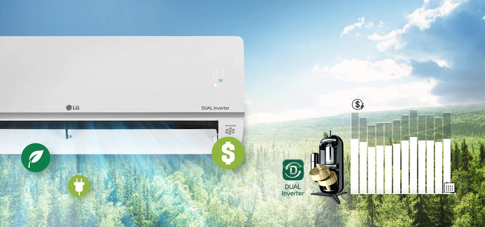 Công nghệ Dual Inverter giúp tiết kiệm điện năng của máy lạnh LG Inverter
