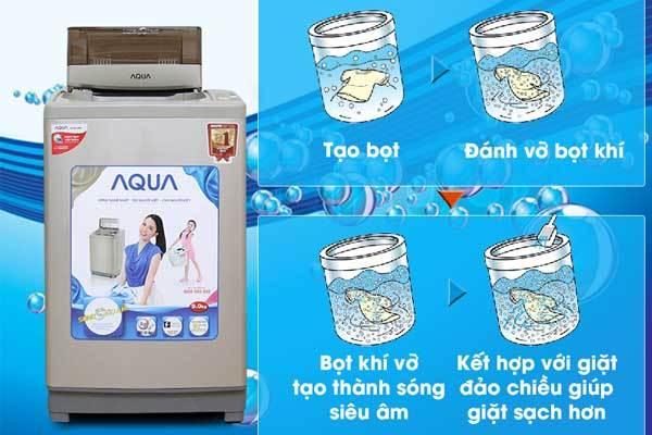 Công nghệ sóng âm có trên máy giặt Aqua