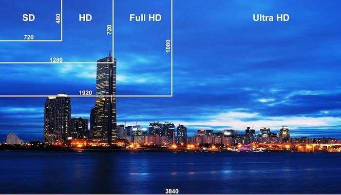 Độ phân giải giữa tivi và màn hình máy tính là khác nhau