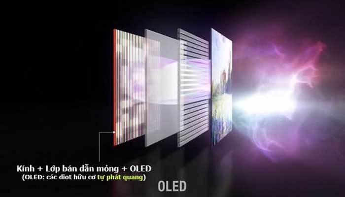 Tivi OLED có mỗi điểm ảnh hoạt động hoàn toàn độc lập