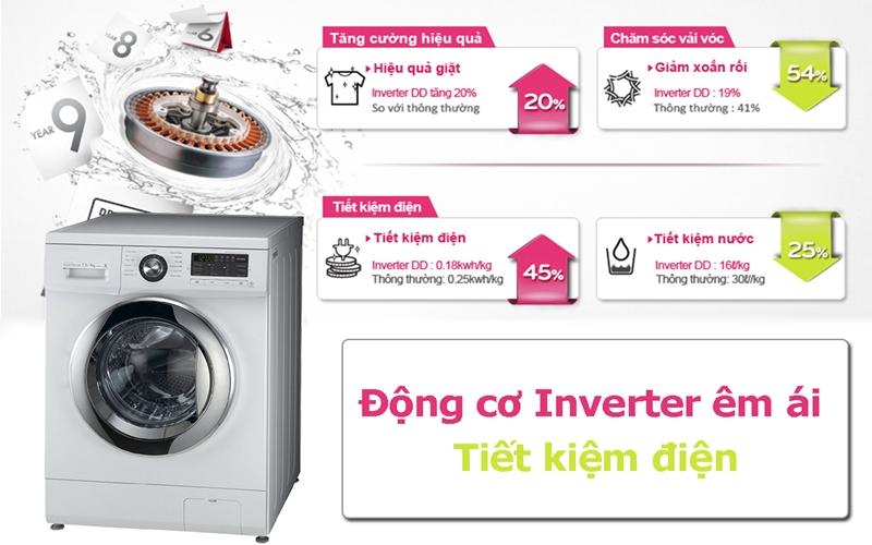 Máy giặt inverter giúp bạn tiết kiệm điện năng đến 45%