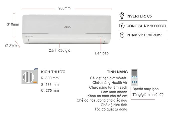 Máy Lạnh Aqua Inverter 2HP AQA-KCRV18WNM