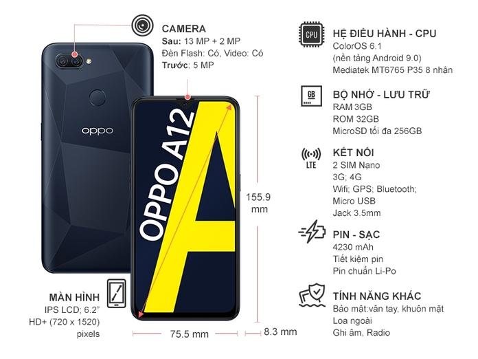 Điện thoại OPPO A12 3GB/32GB Đen