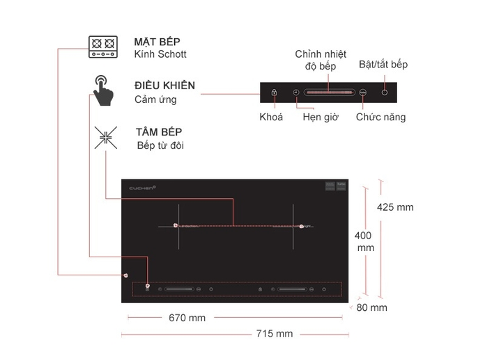 Bếp đôi hồng ngoại điện từ Cuchen CIR-E2100VN
