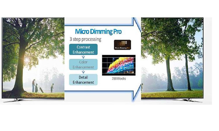 Thưởng thức hình ảnh đầy chân thật cùng tivi LED Samsung 49 inch UA49M6300AKXXV